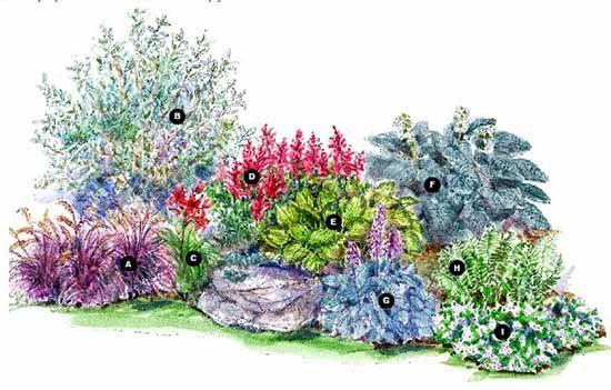 15 базовых схем для цветника помогут вам создать красивую клумбу своими руками.
