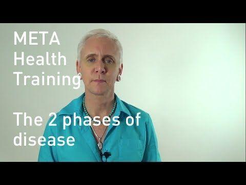 META Health Training - The 2 phases of disease