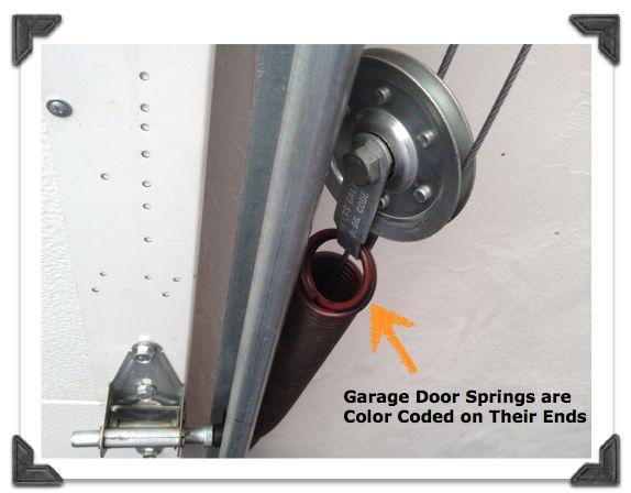 Garage Door Springs are Color Coded