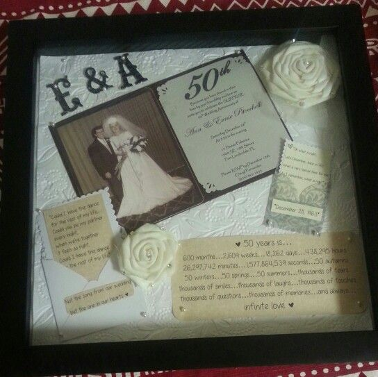 Wedding Gift For Uncle : ... gift ideas thoughtful ideas dads 50th surprise gifts wedding ann