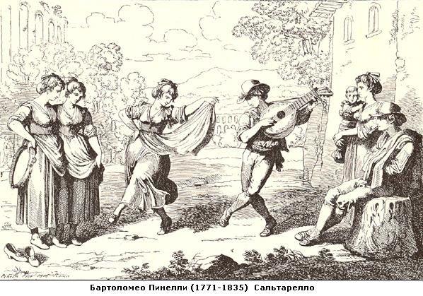 Balletmusic. Балетная и танцевальная музыка. Танцевальные жанры: возникновение и развитие