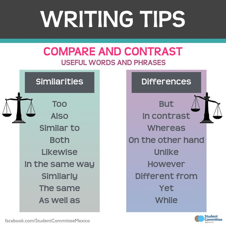 How to compare and contrast numbers in task 1