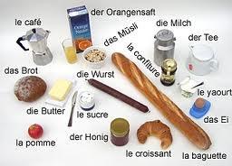 Das Frühstück - die Frühstücke - Die erste Mahlzeit des Tages.