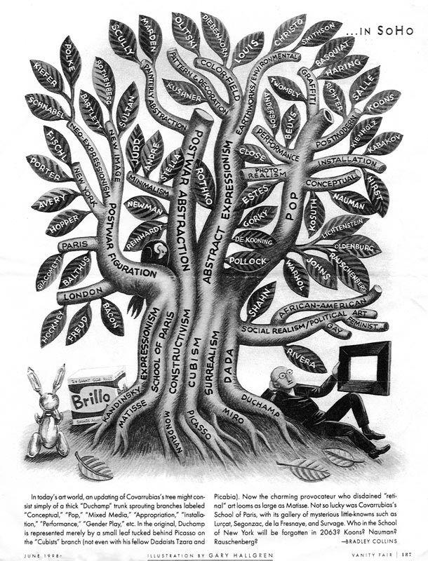 еще одно дерево: mi3ch