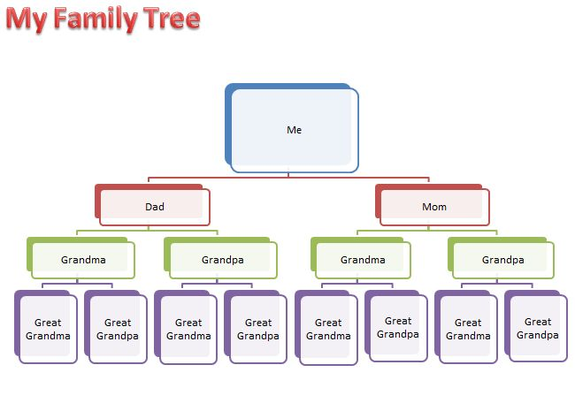 family tree template - ms word 2007-2010