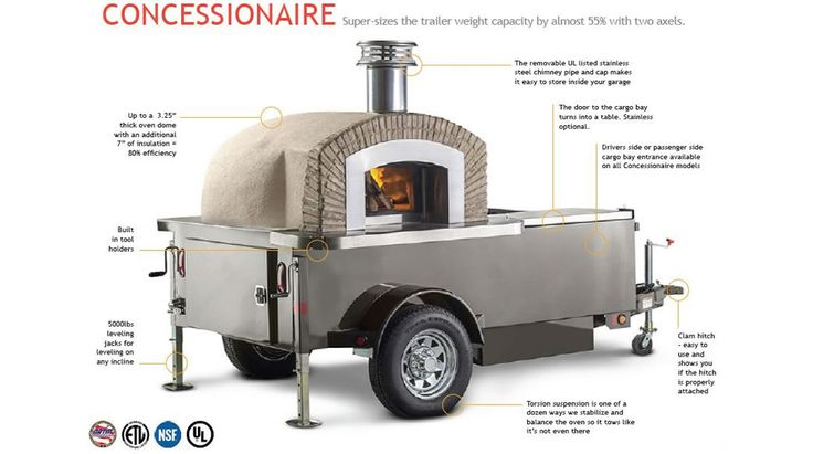 The Fire Within | Mobile Wood Fired Ovens | Mobile Pizza Ovens