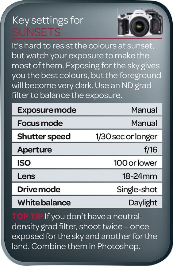 Best camera settings for sunsets (free photography cheat sheet):