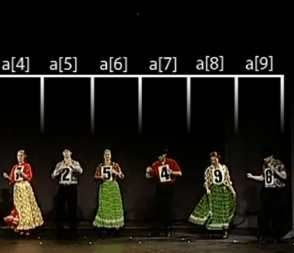 Sorting algorithms illustrated by Hungarian dances. Bubble, Shell, Insert, Select.