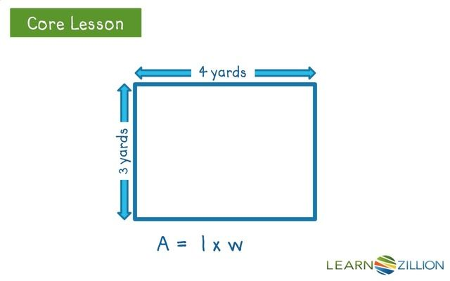 (1)Learn Zillion Lesson - Finding the area of a rectangle. Students will learn the formula for area.  They will learn how to solve the algorithm by plugging in numbers for the variable.