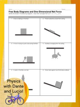 Free Body Diagram & Net Force Practice Worksheet   Body ...