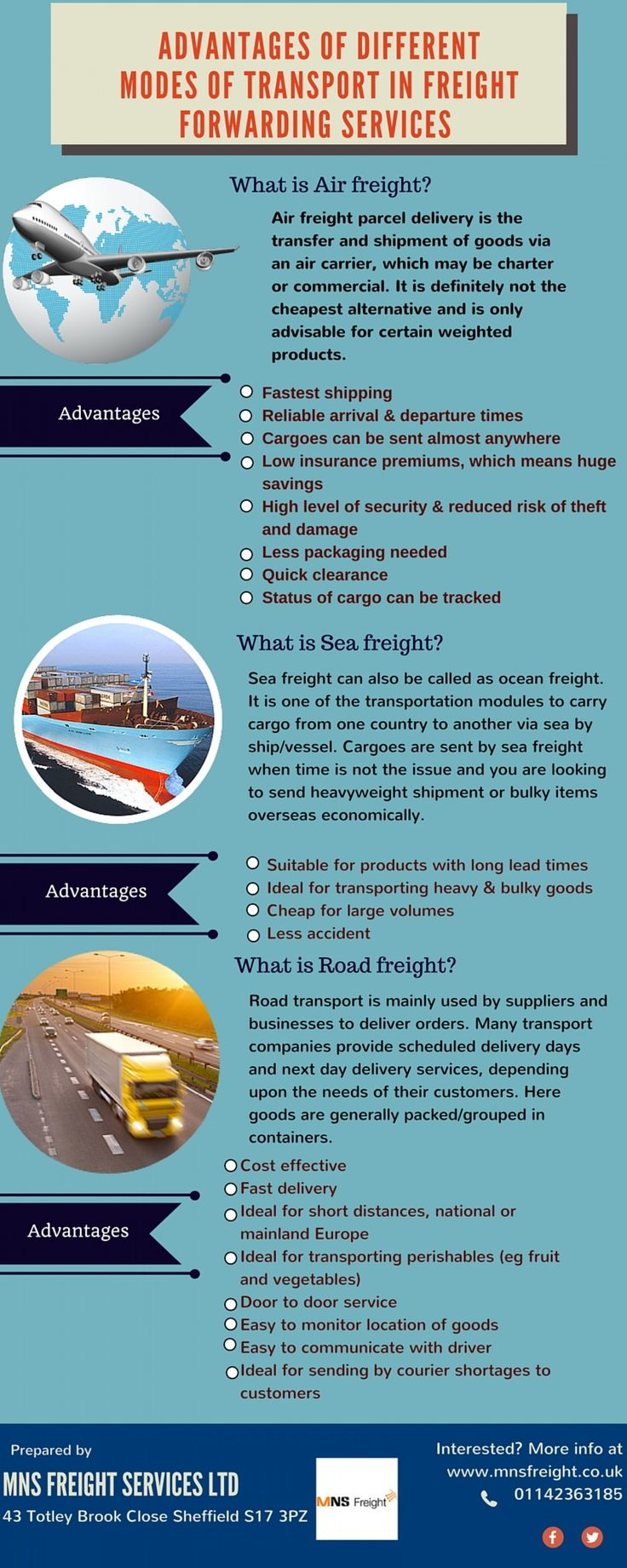 Advantages of Different Modes Of Transport In Freight Forwarding Services  #freightforwarding  #shippingagents