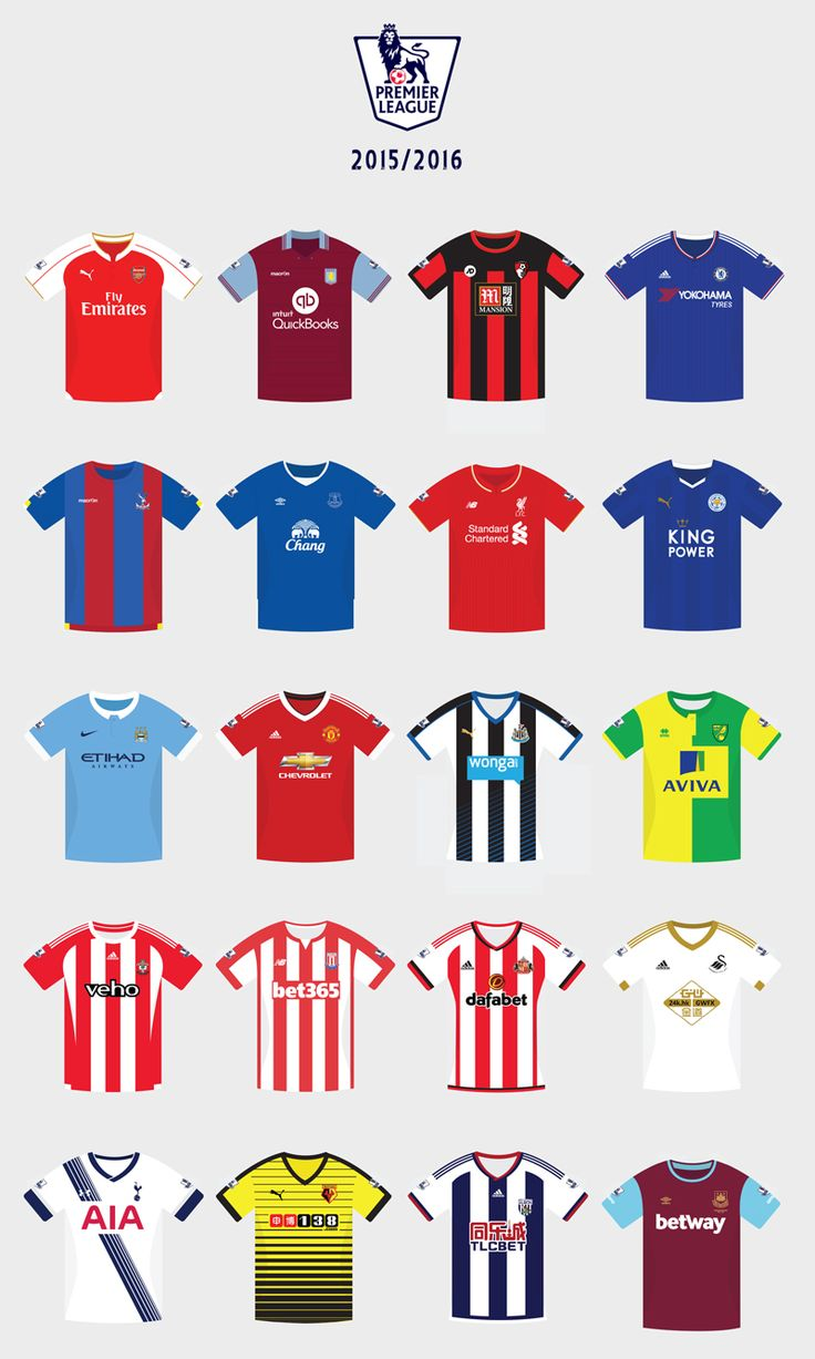 2015/16 Premier League Jersey's on Behance