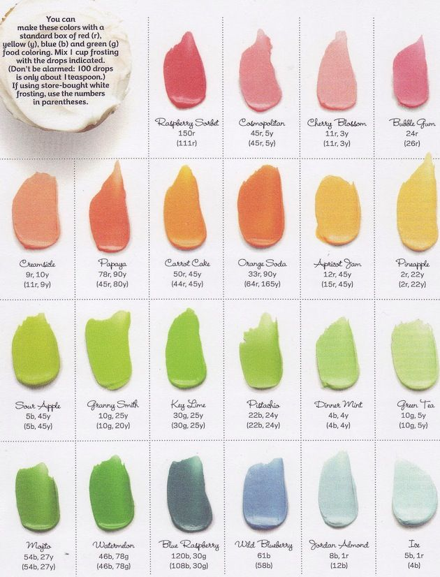 DIY Tinted Cupcake Frosting....chart allows you to make frosting in any color with just a basic box of food coloring (red, yellow, blue and green).