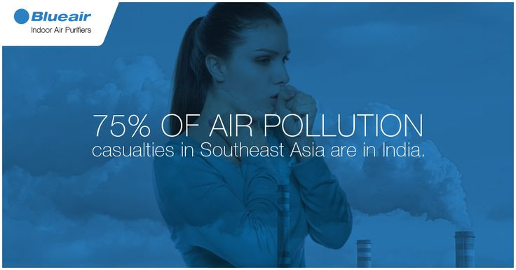 6 lakh air pollution related deaths occur annually in India according to a new report by WHO.