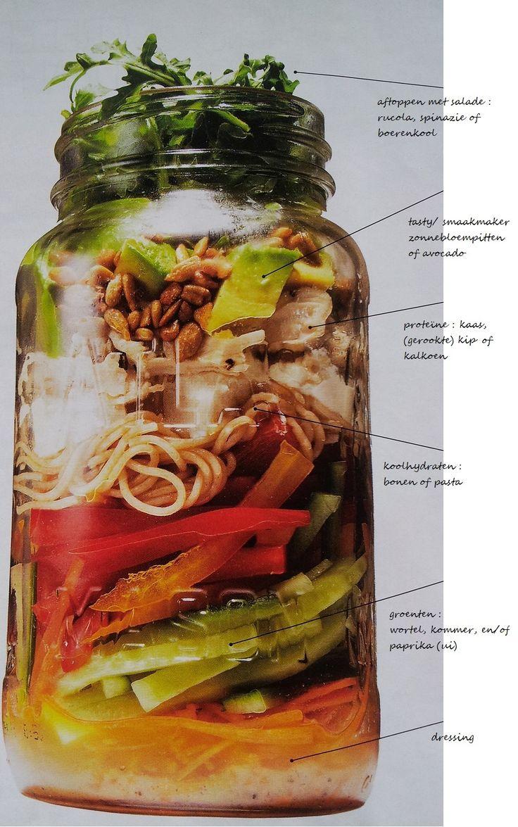 Salade in een potje meenemen - Eropuit - Eropuit