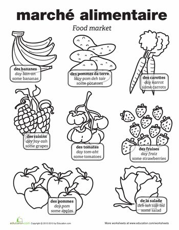 Worksheets: Food in French
