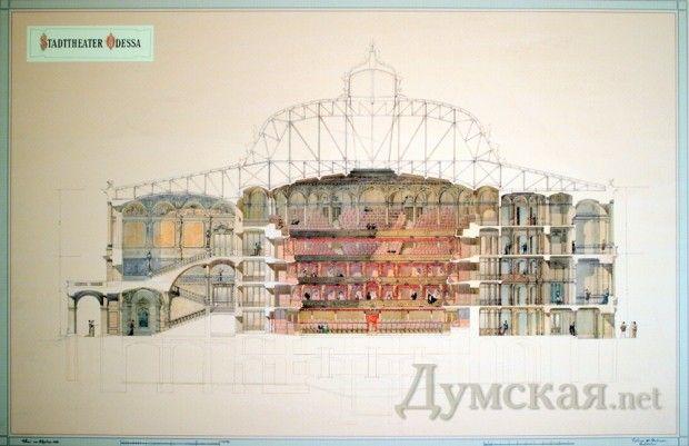 Одесский Оперный театр. Часть 3-я: Интерьер (Фоторепортаж)   Новости Одессы