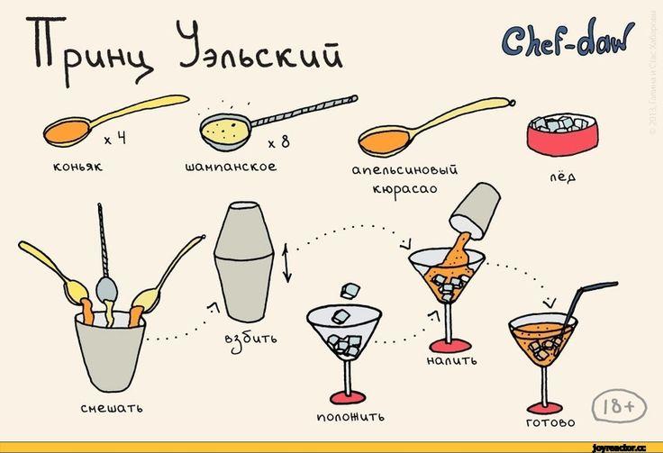 ТГрцнц, ^ЭЛЬСУСии (О'М-Л®/ шампанское апельсиновый Кюрасао налить положить \COHb9lVC,напитки,алкоголь,коктейли,длиннопост