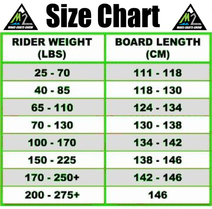 How-To Buy Guides - Stand Up Paddleboards, Wakeboards and Wakeboarding Gear, Snowboarding, Wakesurfing and Wakesurfs, Vests and Jackets, Lines - Ropes and Handles, Skis, Slalom Skis, Trick Skis, Water Skiing.   We offer many how-to guides for size and fit charts for every sport we sell gear for.