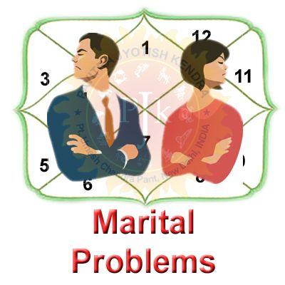 Marital Problems Analysis