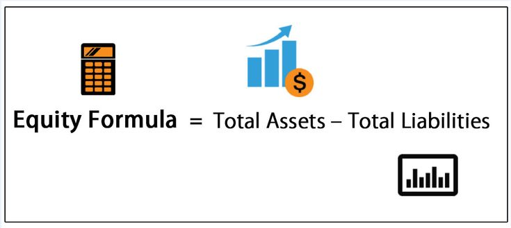 Equity formula definition step by step calculation of