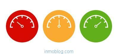 anuncios inmobiliarios sem Account Health Score for Search