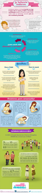 ¿Cómo y cuándo amamantar a tu bebé? Preparamos esta infografía para ti: