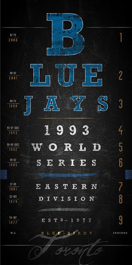 Toronto Blue Jays MLB Eye Chart Historic Seasons by RetroLeague, $19.50