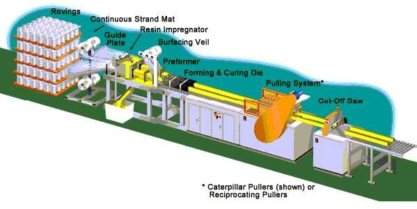 Pulwell technology