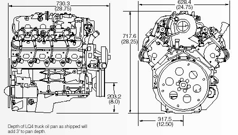 Chevy S10 V8 Engine Swap Kit moreover Painless Wiring Harness Install Video further Ford 302 4 Barrel Carburetor in addition Cadillac Engine Swap as well 540572761500084460. on truck engine swap kits