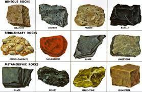 Ilmu pengetahuan dan teknologi populer: Ilmu Pengetahuan Jenis Batuan Metamorphic