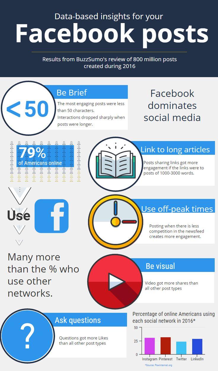 how to buy digital media