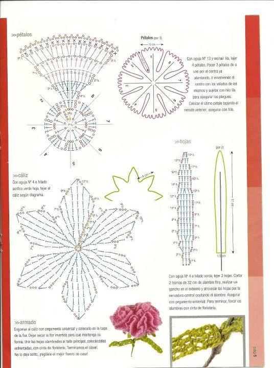 Una locura de ideas: Clavel realizado a ganchillo con tallo y hojas ...