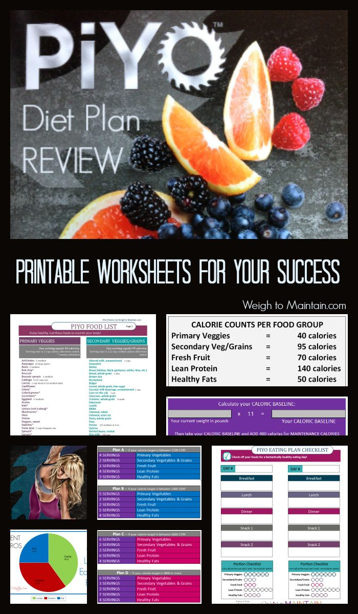 Complete review and explanation of the PiYo Diet Plan with printable food lists, food trackers and tools to help you succeed! WeighToMaintain.com