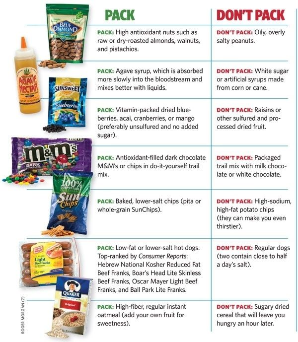 Snacks to Pack | 22 Absolutely Essential Diagrams You Need For Camping