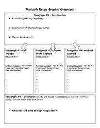 die besten macbeth essay ideen auf beispiel macbeth analytical essay graphic organizer