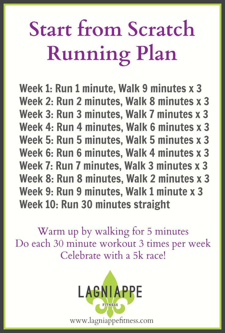 Start from Scratch Running Plan