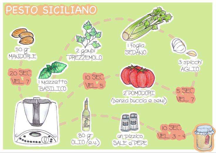 Pesto Siciliano con il Bimby @Katia Ciancaglini #visualbimby