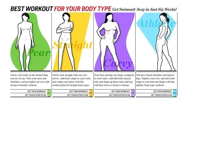 Best Exercise for Your Body