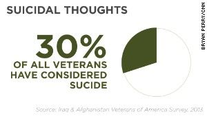 Why suicide rate among veterans may be more than 22 a day - CNN.com