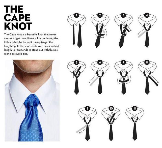 the cape necktie knot diagram