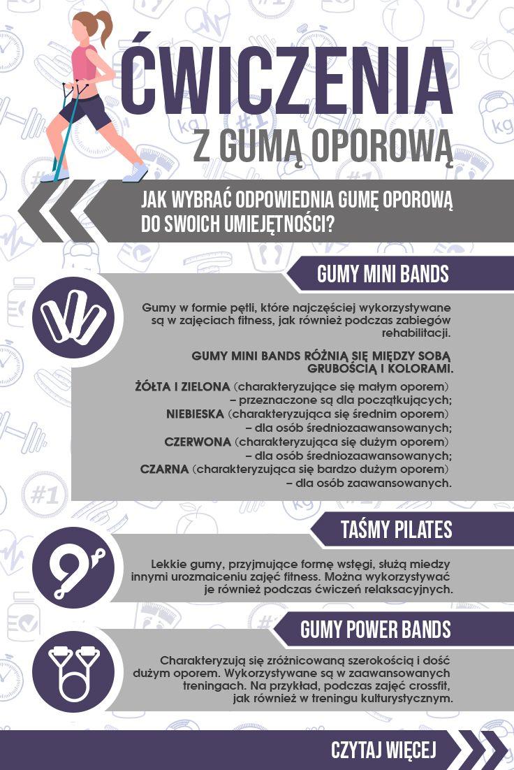 Cwiczenia Z Guma Oporowa Co Warto O Nich Wiedziec Workout Fitness Sport Fitness