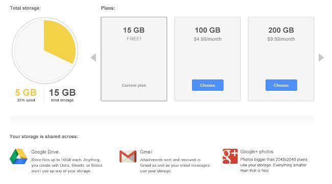 Google cambia su modo de ofrecer espacio gratuito: ahora 15GB en total, 30 en Apps