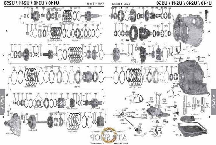 Toyota Corolla Automatic Transmission Service Manual