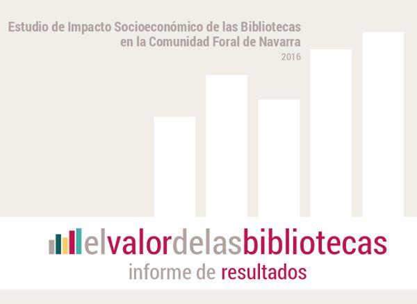 """El valor económico que generan las bibliotecas es de 96,4 euros por habitante. Si descontamos los gastos, lo que nos cuesta a los ciudadanos mantenerlas (27.6 euros), el """"beneficio"""" de las bibliotecas es de 68,8 euros por habitante. Informe del estudio de impacto socioeconómico de las bibliotecas navarras en el que la Biblioteca de Navarra fue partícipe."""