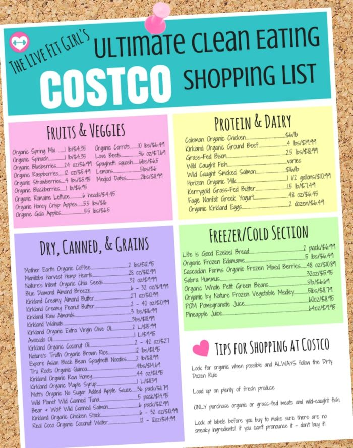The ULTIMATE Clean Eating Costco List - FREE downloadable list