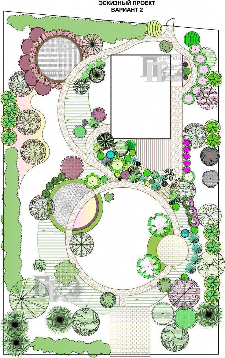 33 Die Besten Garten Design Ideen Fur Weitere Garten Design Ideen Gardendesi Garden Landscape Design Landscape Design Drawings Garden Design Plans