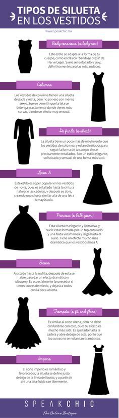 Tipos de silueta en los vestidos | SPEAK CHIC | Accesorios de Marca Originales