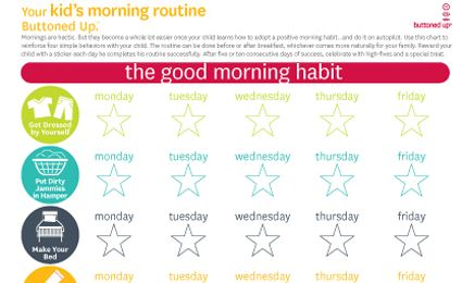 The good morning Habit - Sticker chart.  There is a week chart, month chart and a habit chart for older kids.