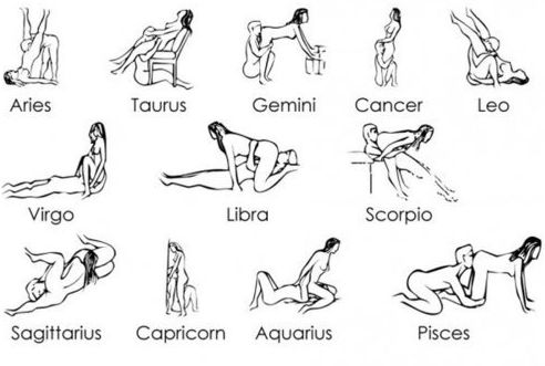 Sex position astrology final, sorry